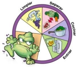 manipulación alimentos