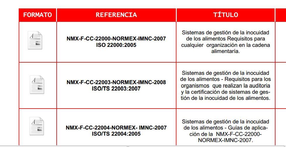 MEX ISO 22000